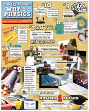 Why Study Physics poster